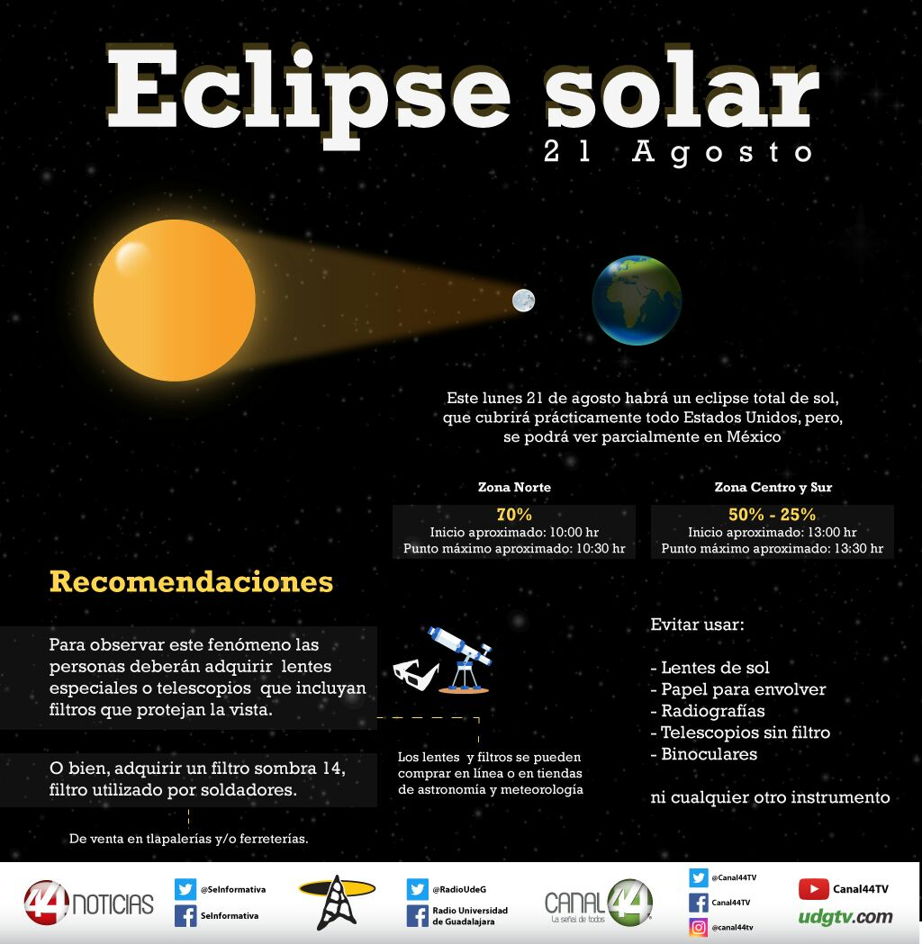 eclipse agosto