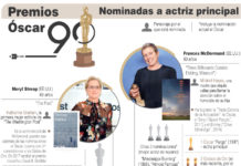 Actrices nominadas Óscar 2018