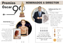 Nominados director Óscares